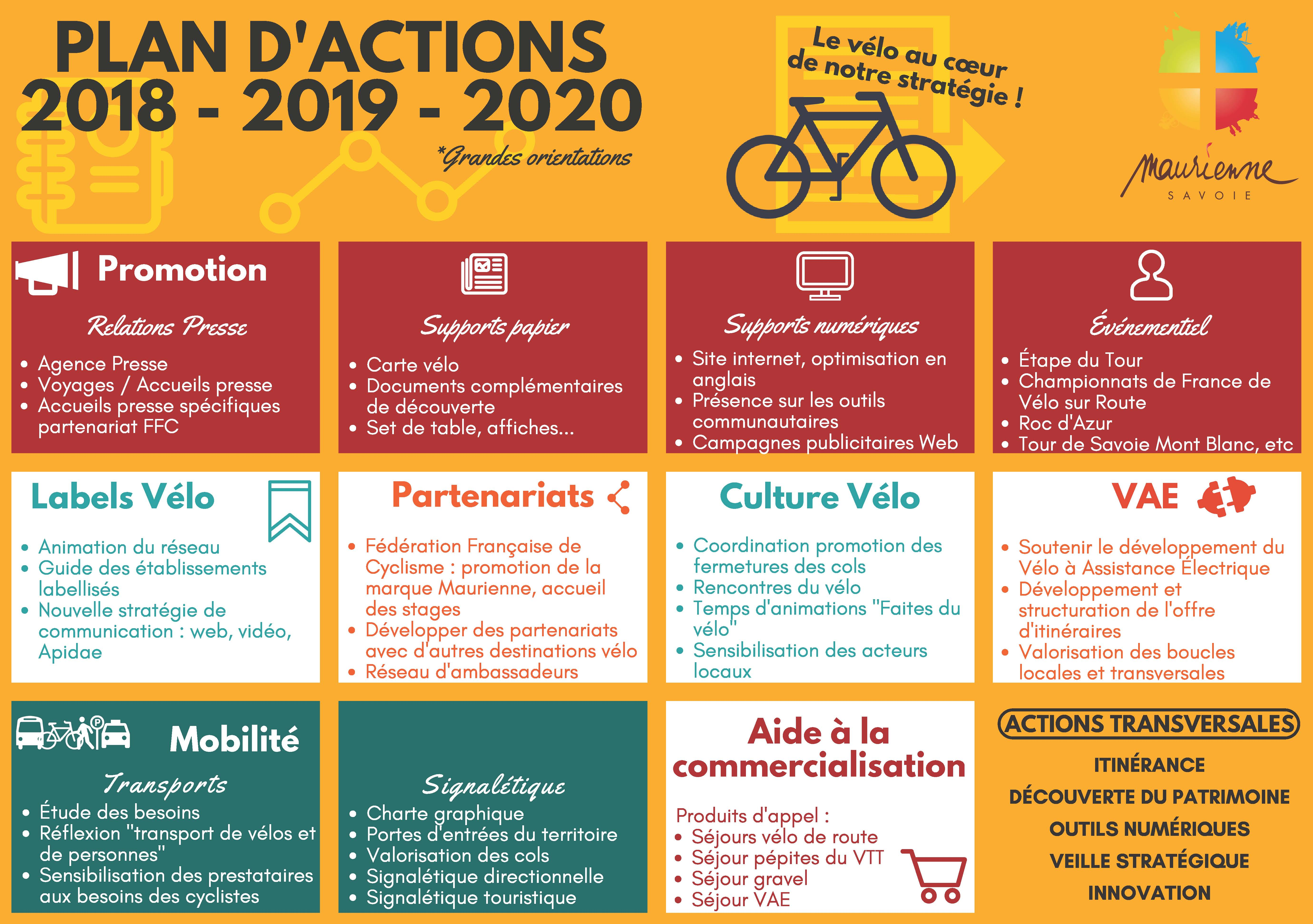 Plan d'actions 2018-2020